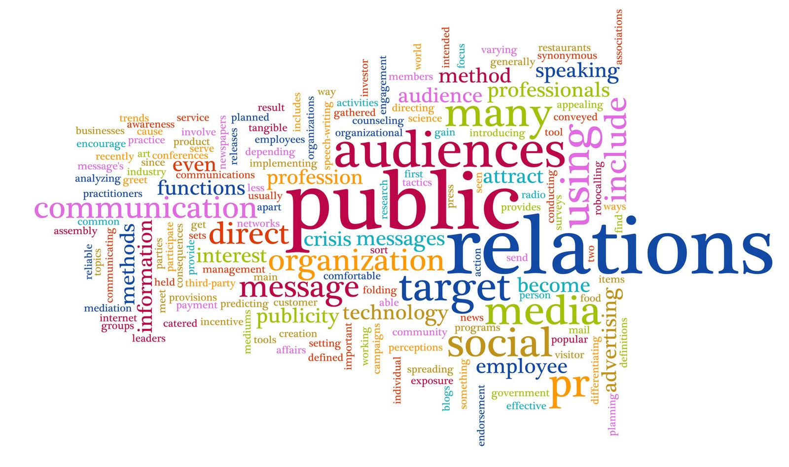 Public Relations order articles online